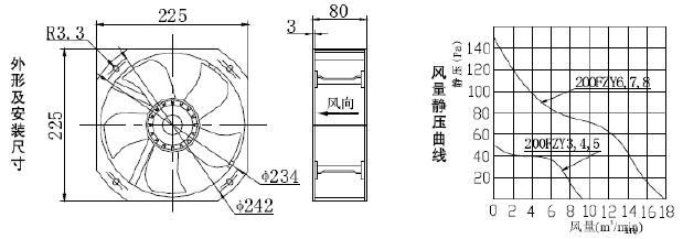 带电容的轴流风扇接线图解